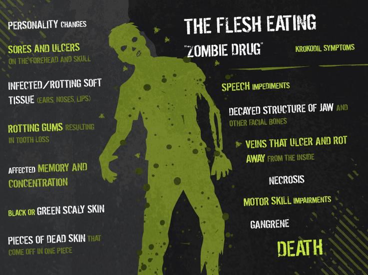 Krokodil-the-zombie-drug-02
